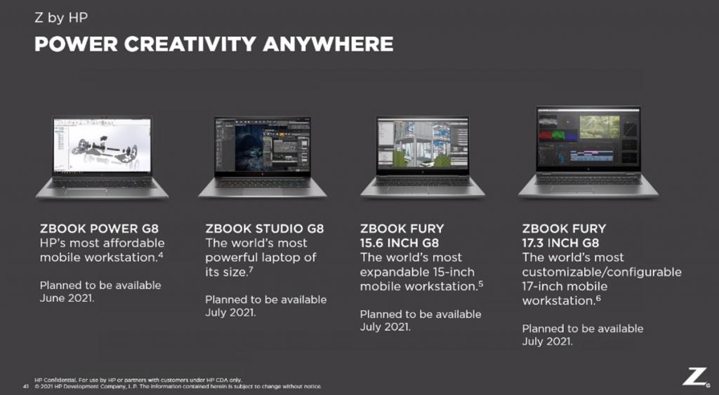 HP ZBook G8 Lineup