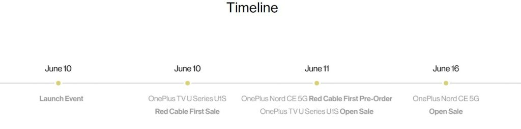 OnePlus Nord CE, OnePlus TV U1S Launch Date Revealed