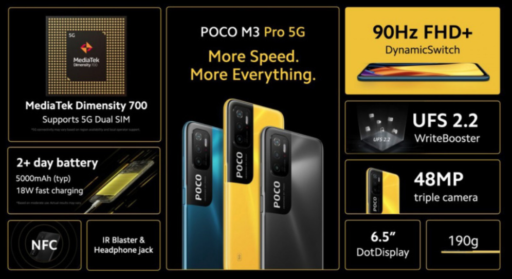 POCO M3 Pro 5G With Dimensity 700 Launched: Price, Specifications